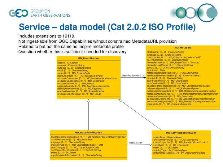 Service – data model (Cat 2.0.2 ISO Profile)
