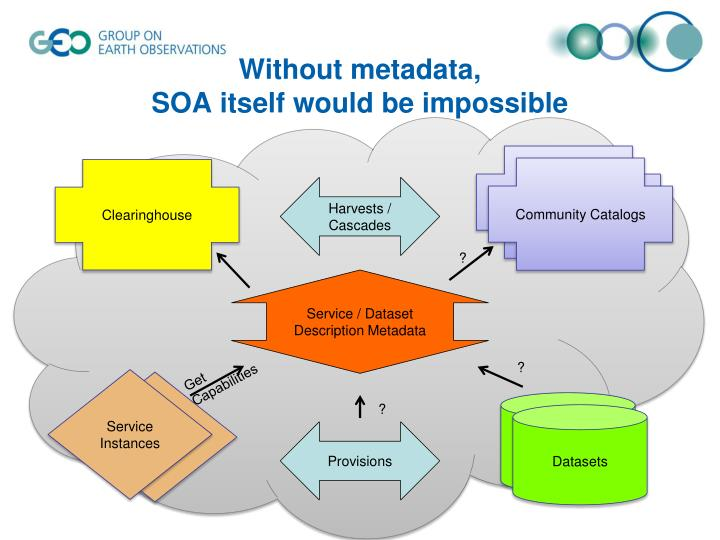 Without metadata,