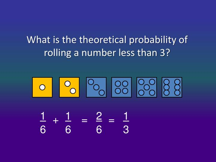 What is the theoretical probability of rolling a number less than 3?