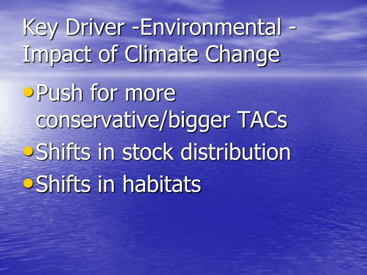 Key Driver -Environmental - Impact of Climate Change