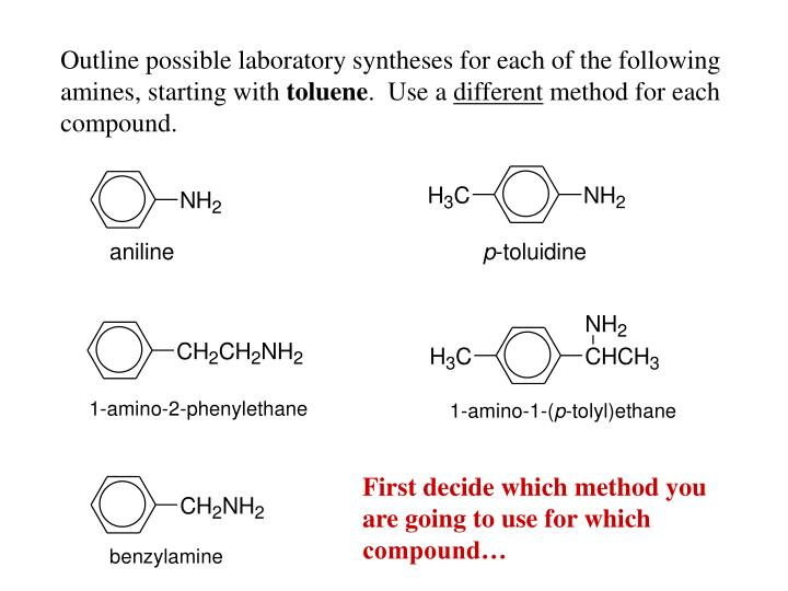 Outline possible laboratory syntheses for each of the following amines, starting with