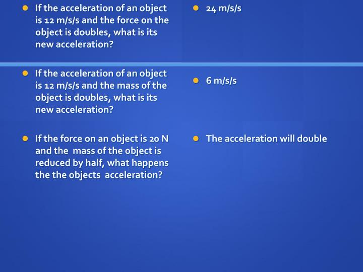If the acceleration of an object is 12 m/s/s and the force on the object is doubles, what is its new acceleration?