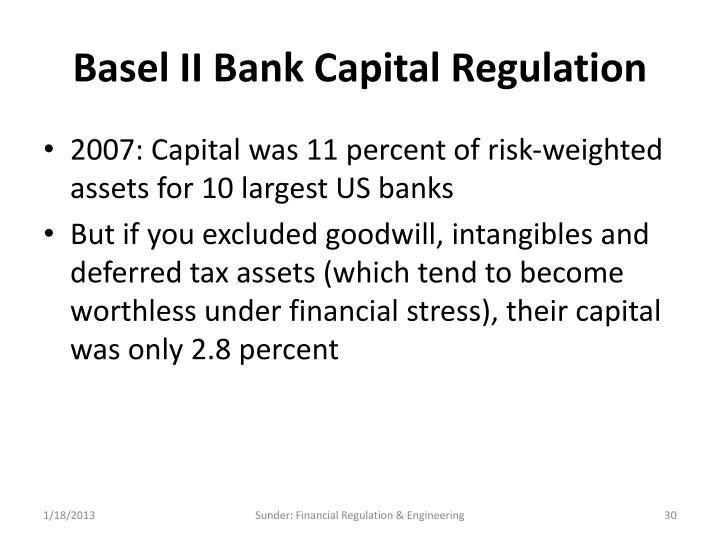 Basel II Bank Capital Regulation