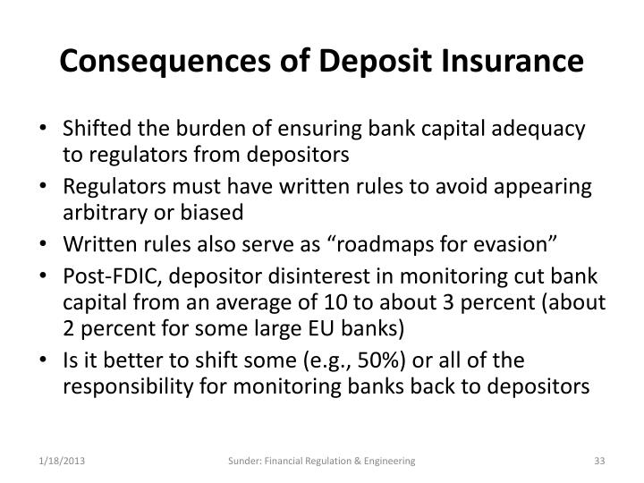 Consequences of Deposit Insurance