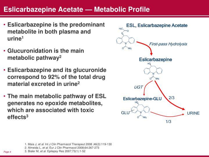 ESL, Eslicarbazepine Acetate