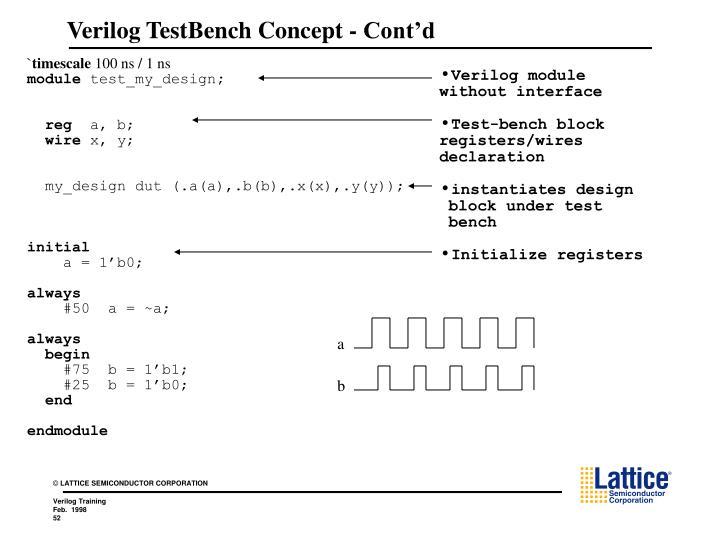 Verilog TestBench Concept - Cont'd