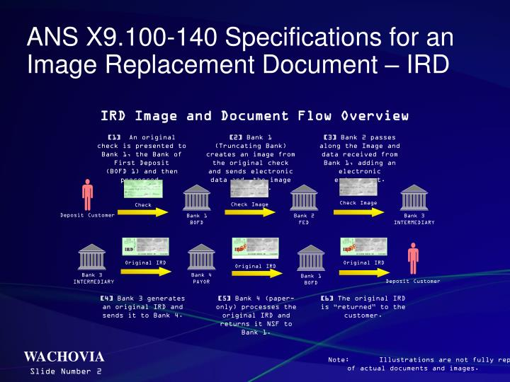 Ans x9 100 140 specifications for an image replacement document ird
