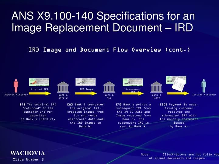 Ans x9 100 140 specifications for an image replacement document ird1