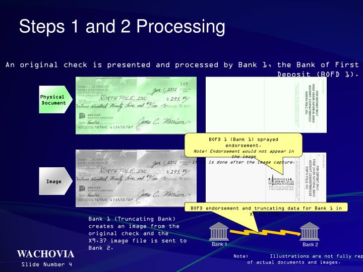 Steps 1 and 2 Processing