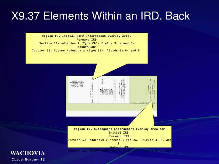 X9.37 Elements Within an IRD, Back