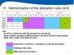 harmonisation of the allocation rules 4 4