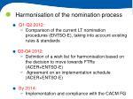 harmonisation of the nomination process