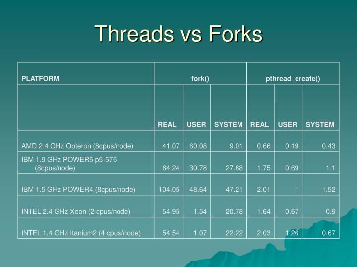 Threads vs Forks