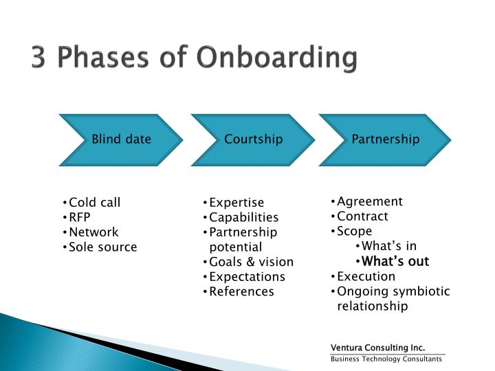 3 Phases of Onboarding