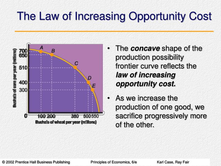 The Law of Increasing Opportunity Cost