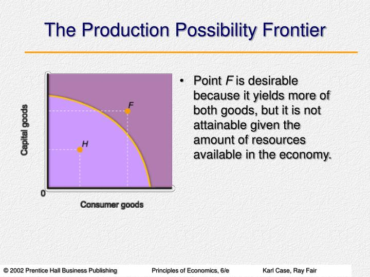 The Production Possibility Frontier