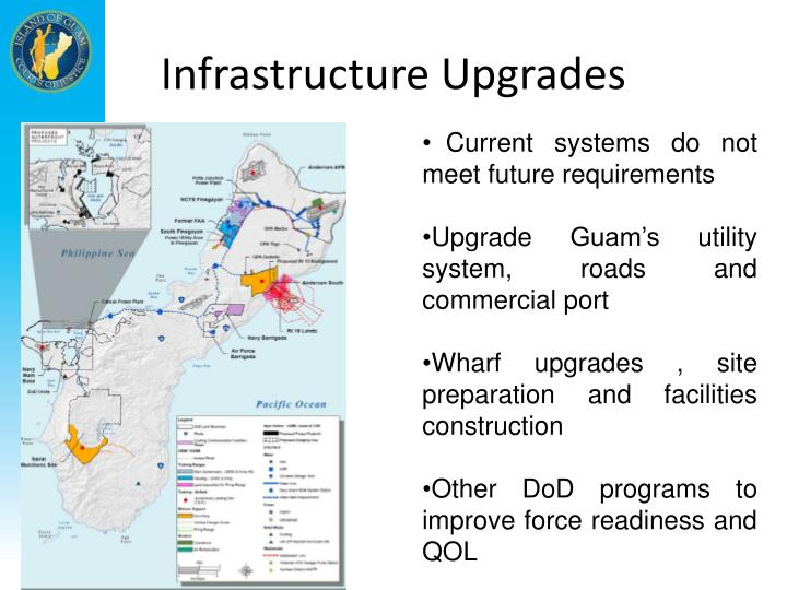 Infrastructure Upgrades