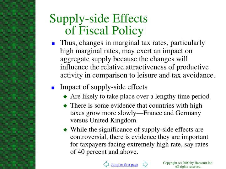 relative importance of fiscal policy