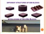 interlocking of eco bio blocks