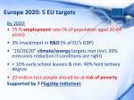 europe 2020 5 eu targets