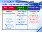 europe 2020 7 flagship initiatives to make long term targets more operational