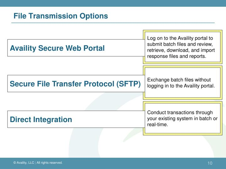 File Transmission Options