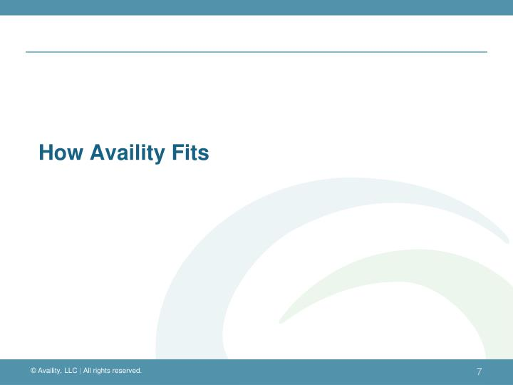 How Availity Fits