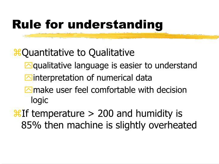 Rule for understanding