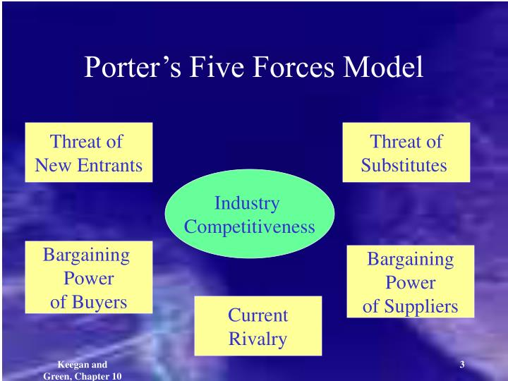 porters 5 force model cigar industry