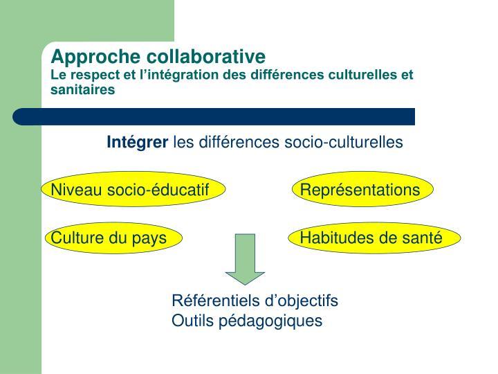 Approche collaborative
