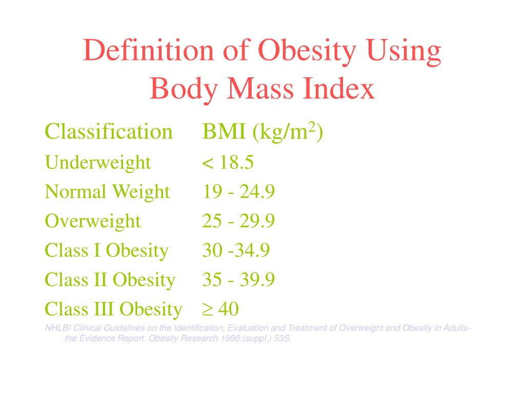 Canadian Guidelines For Body Weight Classification In