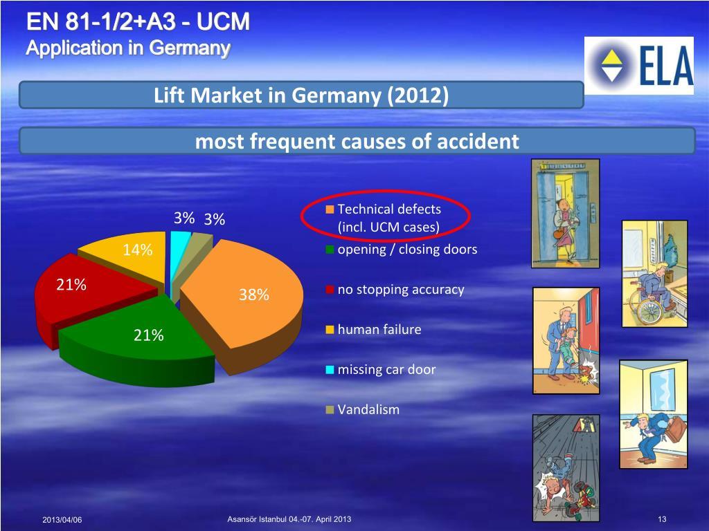 PPT - EN 81-1/2+A3 - UCM Application in Germany PowerPoint