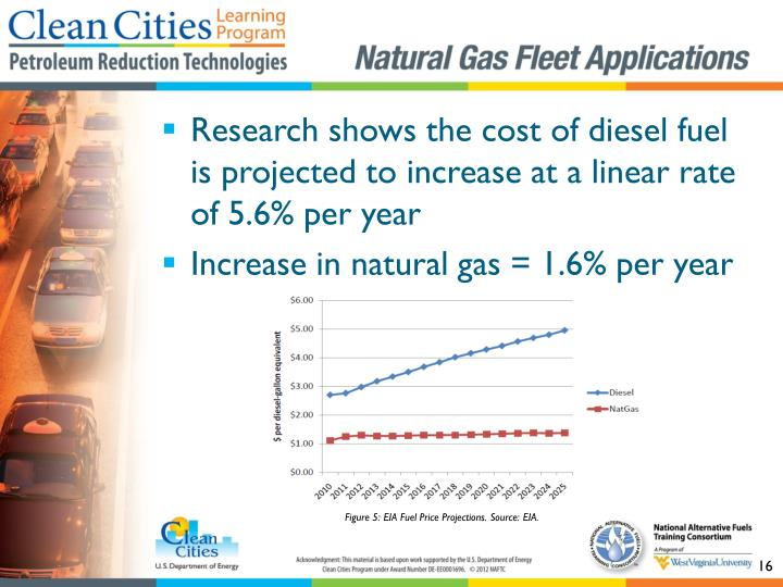 Research shows the cost of diesel fuel is projected to increase at a linear rate of 5.6% per year