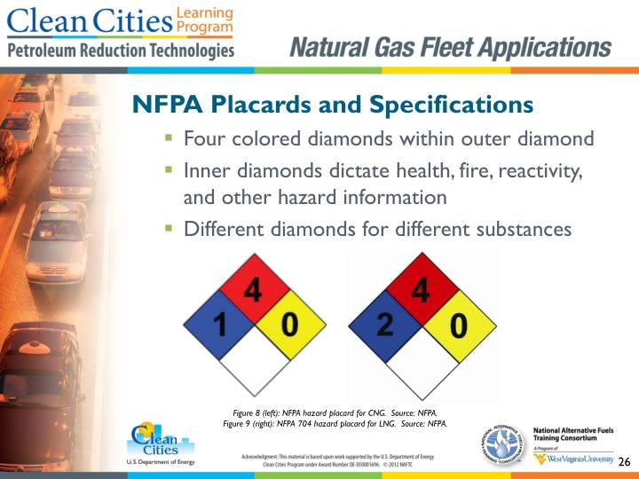 NFPA Placards and Specifications