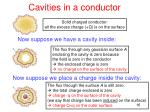 cavities in a conductor