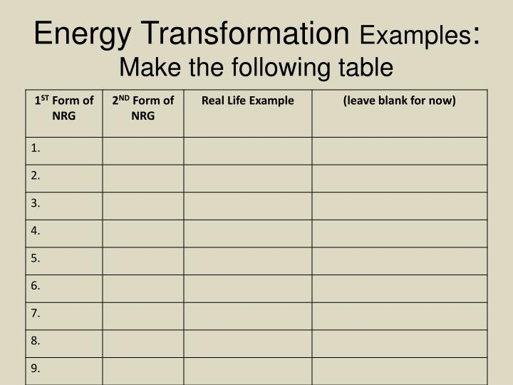 Ppt Notes On Energy Transformation Powerpoint Presentation Id