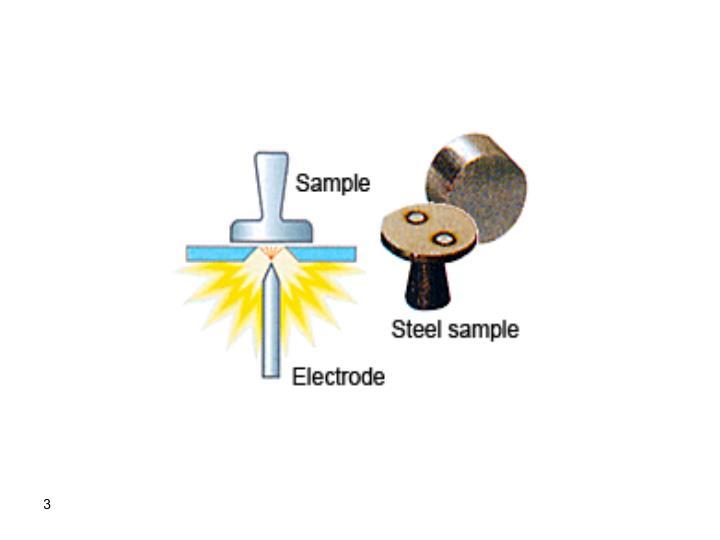 Introduction to atomic spectroscopy atomic absorption spectroscopy