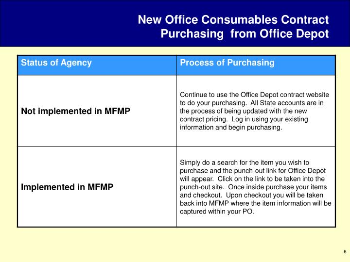New Office Consumables Contract