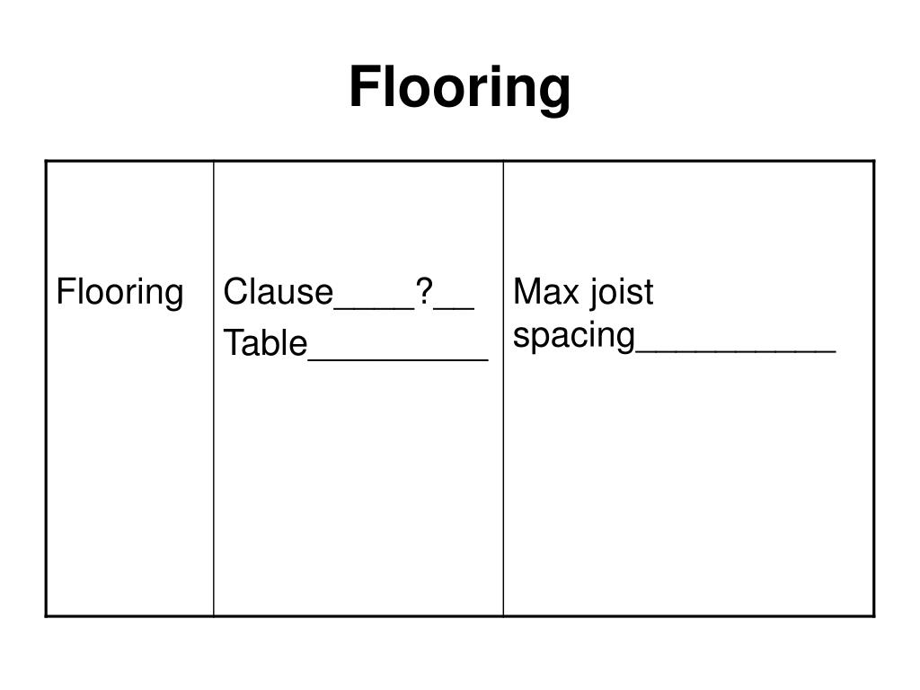 PPT - Timber framing code 2008: Floor