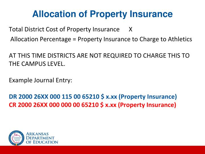 Allocation of Property Insurance