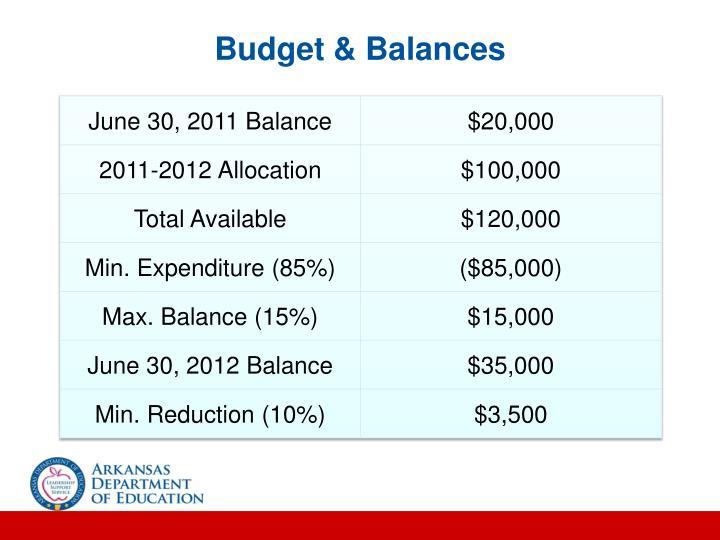 Budget & Balances