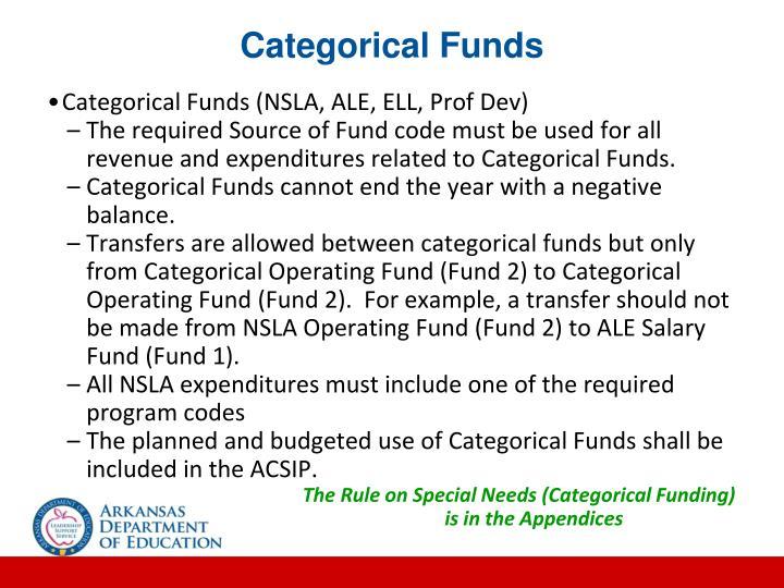 Categorical Funds