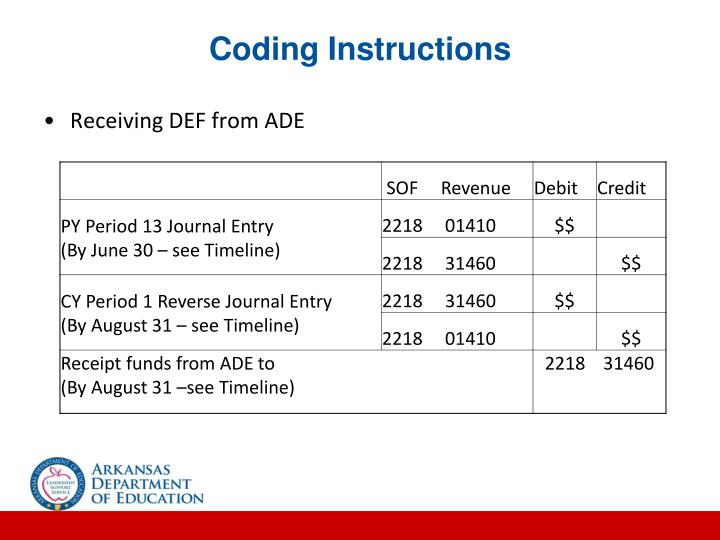 Coding Instructions