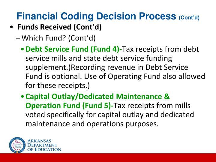 Financial Coding Decision