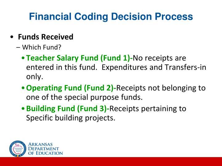 Financial Coding Decision Process