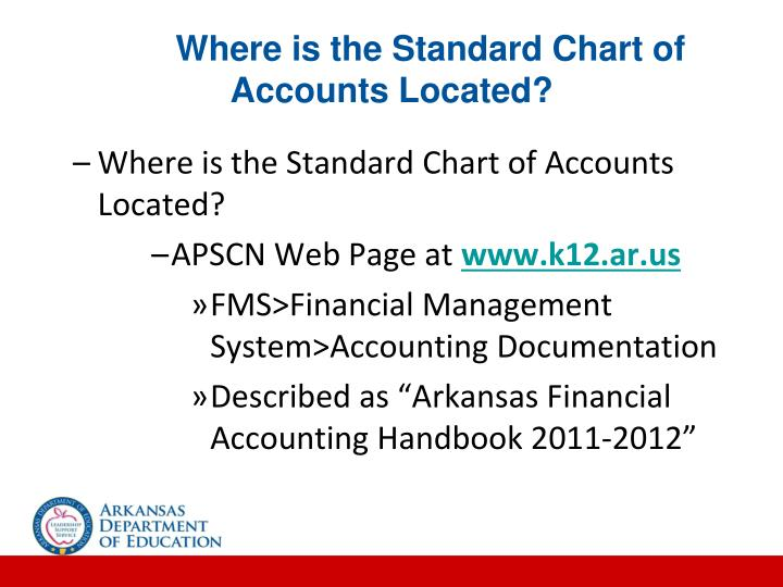 Where is the Standard Chart of Accounts Located?