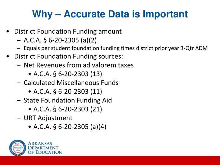 Why – Accurate Data is Important