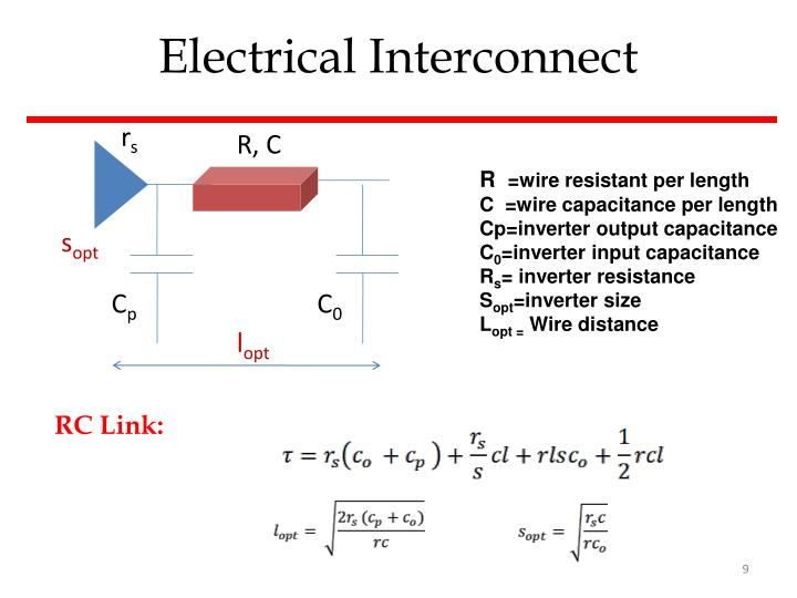 Electrical Interconnect