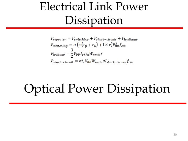 Electrical Link Power Dissipation