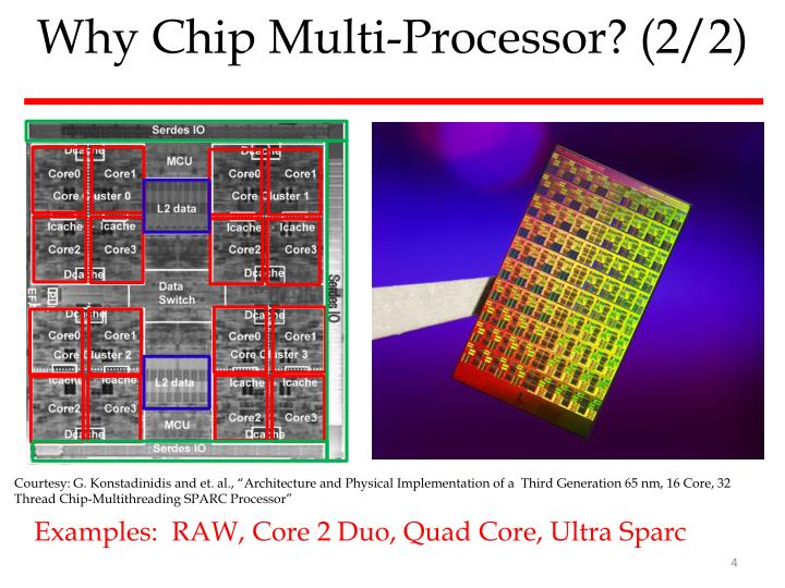 Why Chip Multi-Processor? (2/2)